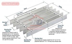 Steel Grating Banyak Fungsi Dan Manfaatnya Galvanis Tahan Air