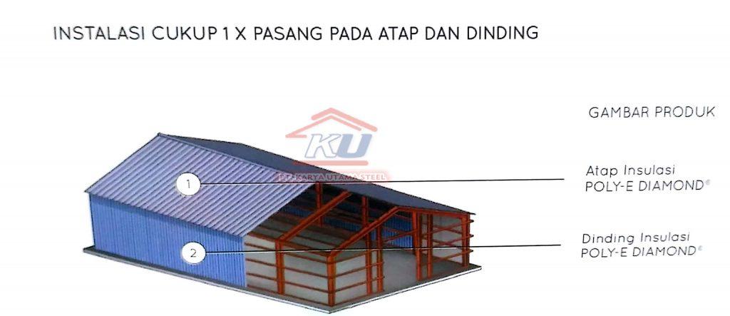 spesifikasi atap metal dingin